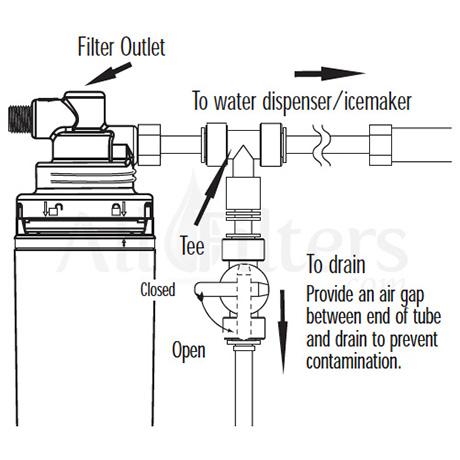 Culligan FVK-100 Water Filter Flush Valve Kit