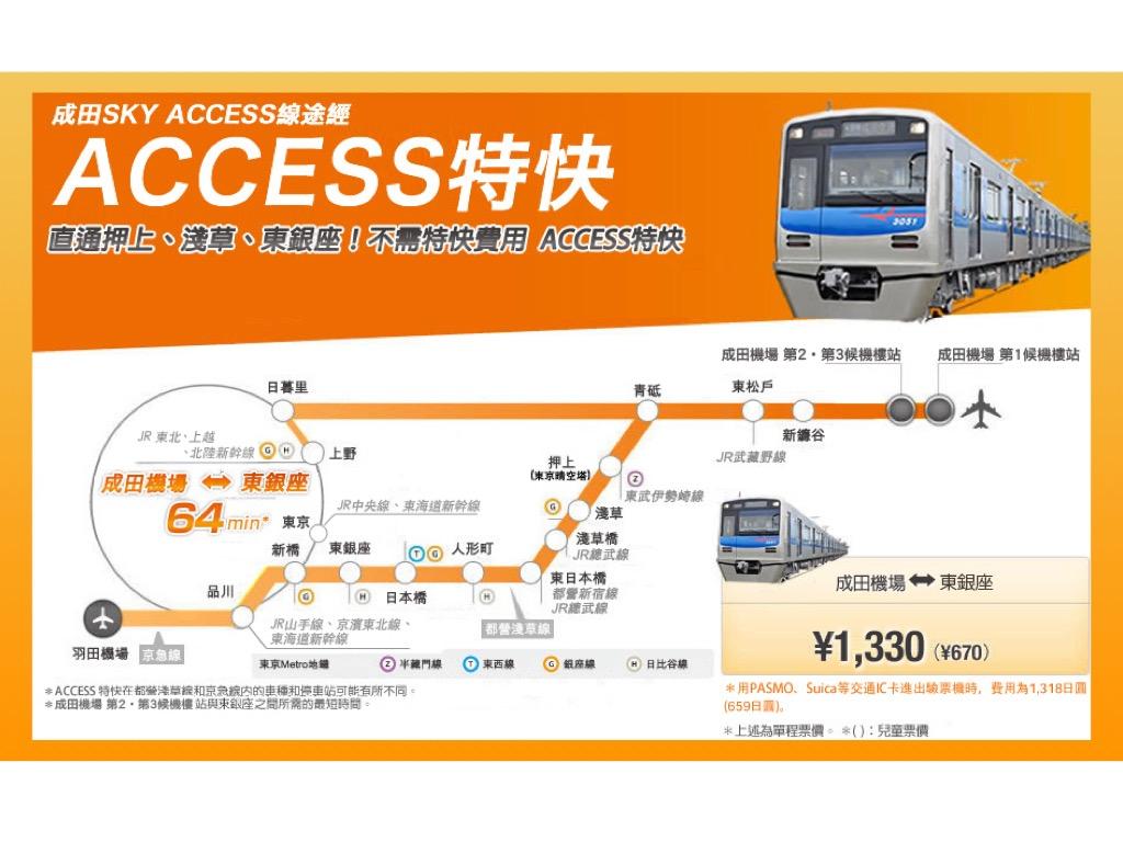 【交通】成田機場到東京市-Access特急 - Triplan