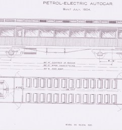 diagram 577y covers the period 1904 8 1927kb diagram  [ 3488 x 2368 Pixel ]