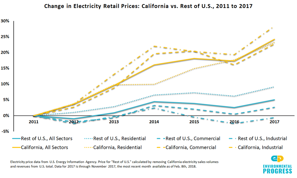 electricity_prices_2011_2017.png?resize=