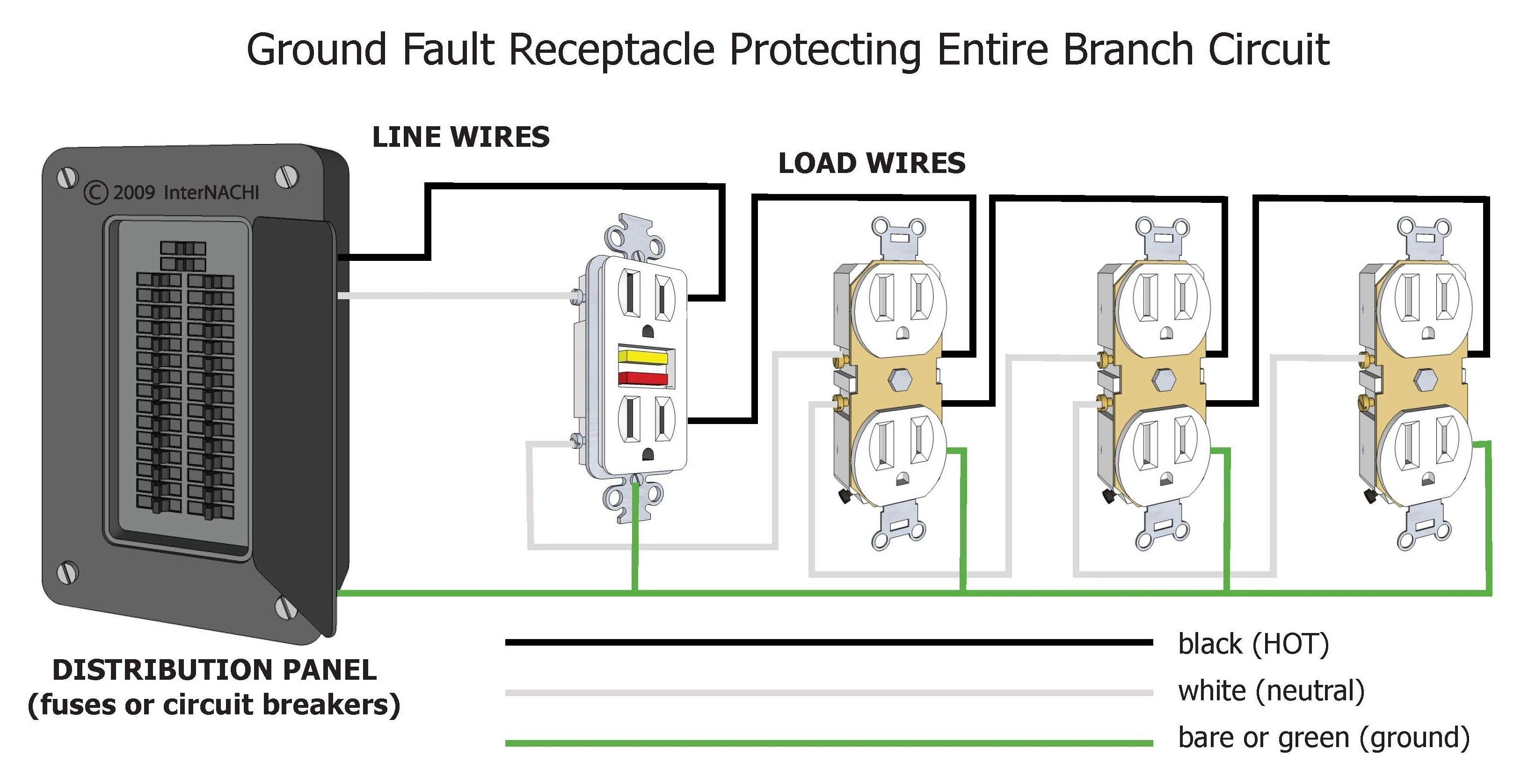 Wiring Diagram For Gfci Outlet
