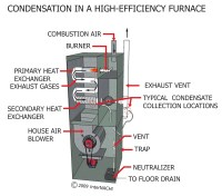 InterNACHI Inspection Graphics Library: HVAC  Heating ...