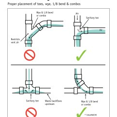 Combination Waste And Vent Diagram Warn Winch Switch Wiring Internachi Inspection Graphics Library Plumbing  General