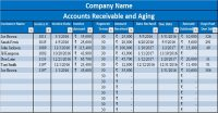 Download Accounts Receivable With Aging Excel Template ...