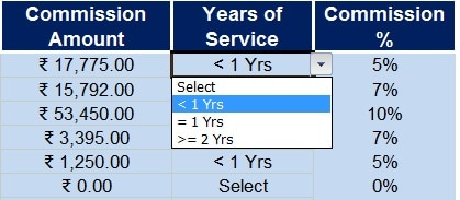 Download Sales Commission Calculator Excel Template - ExcelDataPro
