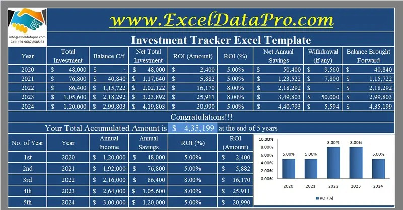 Your goal is to compile a diversified portfolio. Download Investment Tracker With Roi Excel Template Exceldatapro