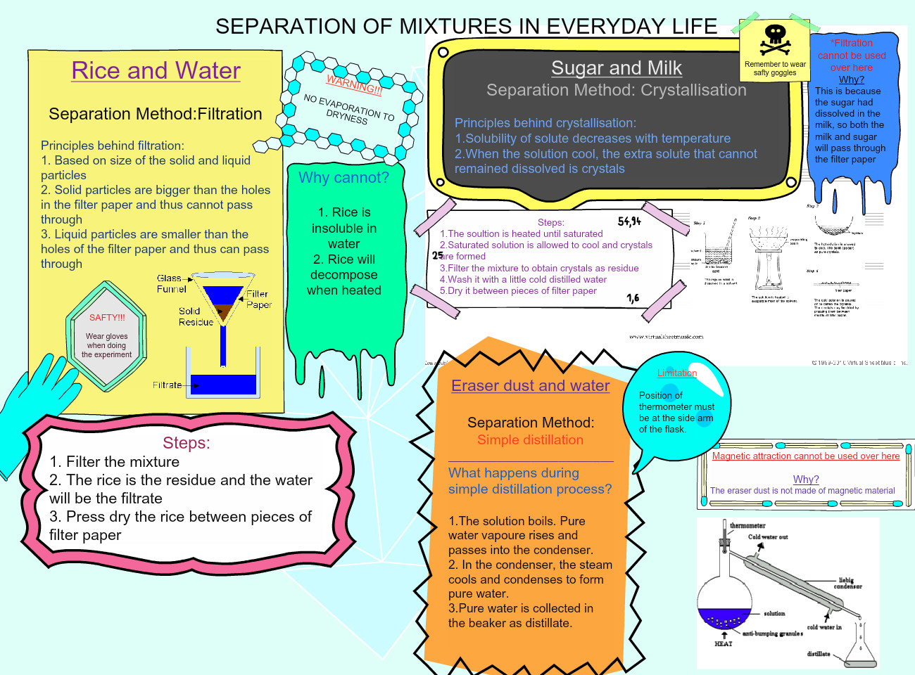 Separation Of Mixtures In Everyday Life Chemistry En