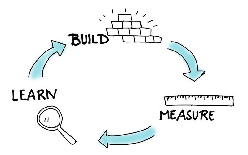 Lean Product Development | Lean