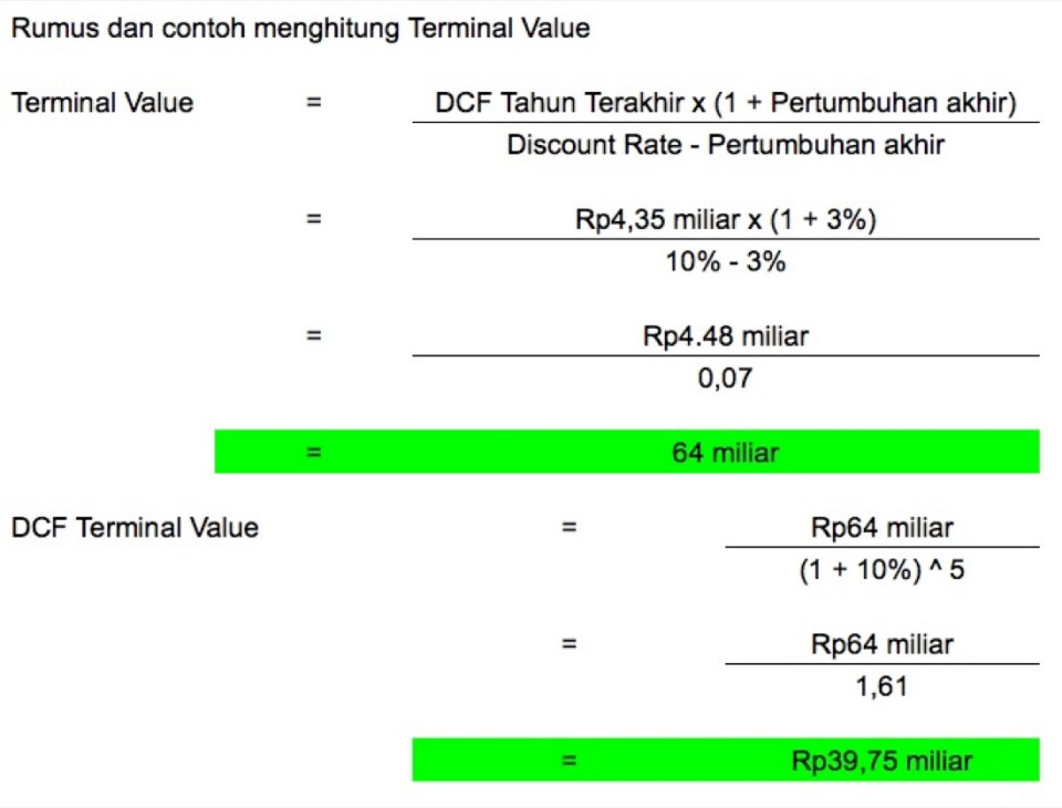 Contoh Perhitungan Terminal Value | Screenshot