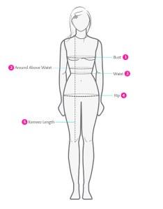 Measurement guide tailor made salwar kameez also to get rh blog utsavfashion
