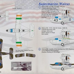 General Aviation Scale Diagram Double Pole Wiring Print Aircraft Decals Psl72308 Hannants Description Supermarine Walrus Manufacturer Code Number 1 72 Item Type Military Price 9 99