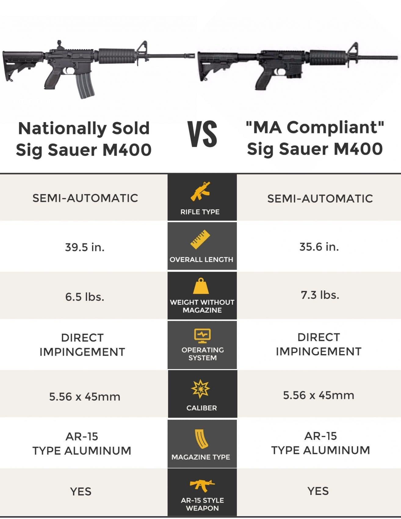 Mass Ag Healey Cracks Down On Copycat Assault Weapons