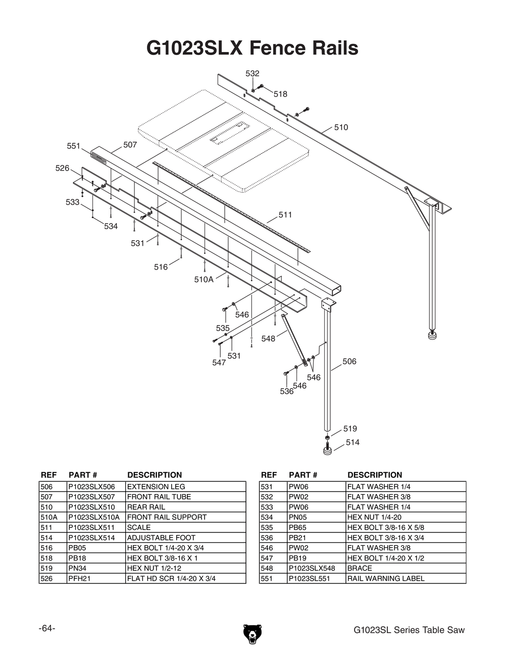 Delta Rockwell Radial Arm Saw Wiring Diagram Delta