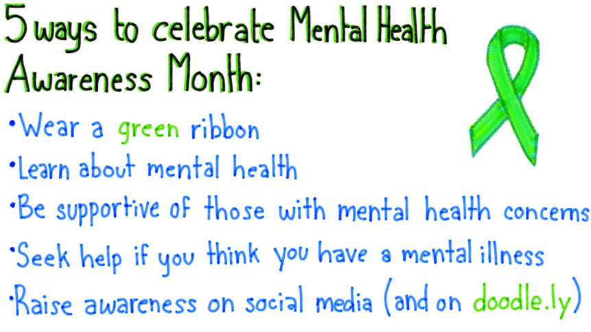 Image result for pictures of may 2018 mental health awareness month
