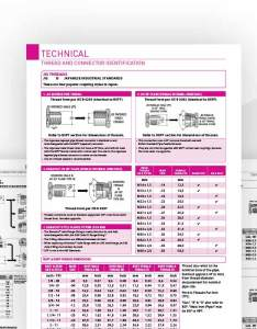 also jis hydraulic fittings  threads size chart dimensions rh ryco