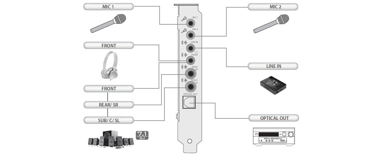 Sound blaster audigy se manual pdf