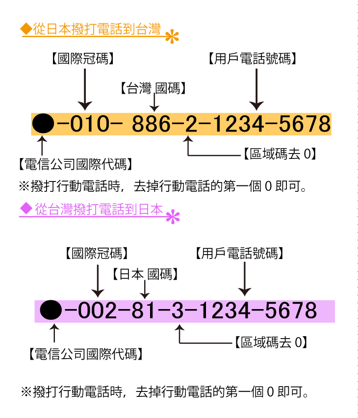 日本的通訊   DiGJAPAN!