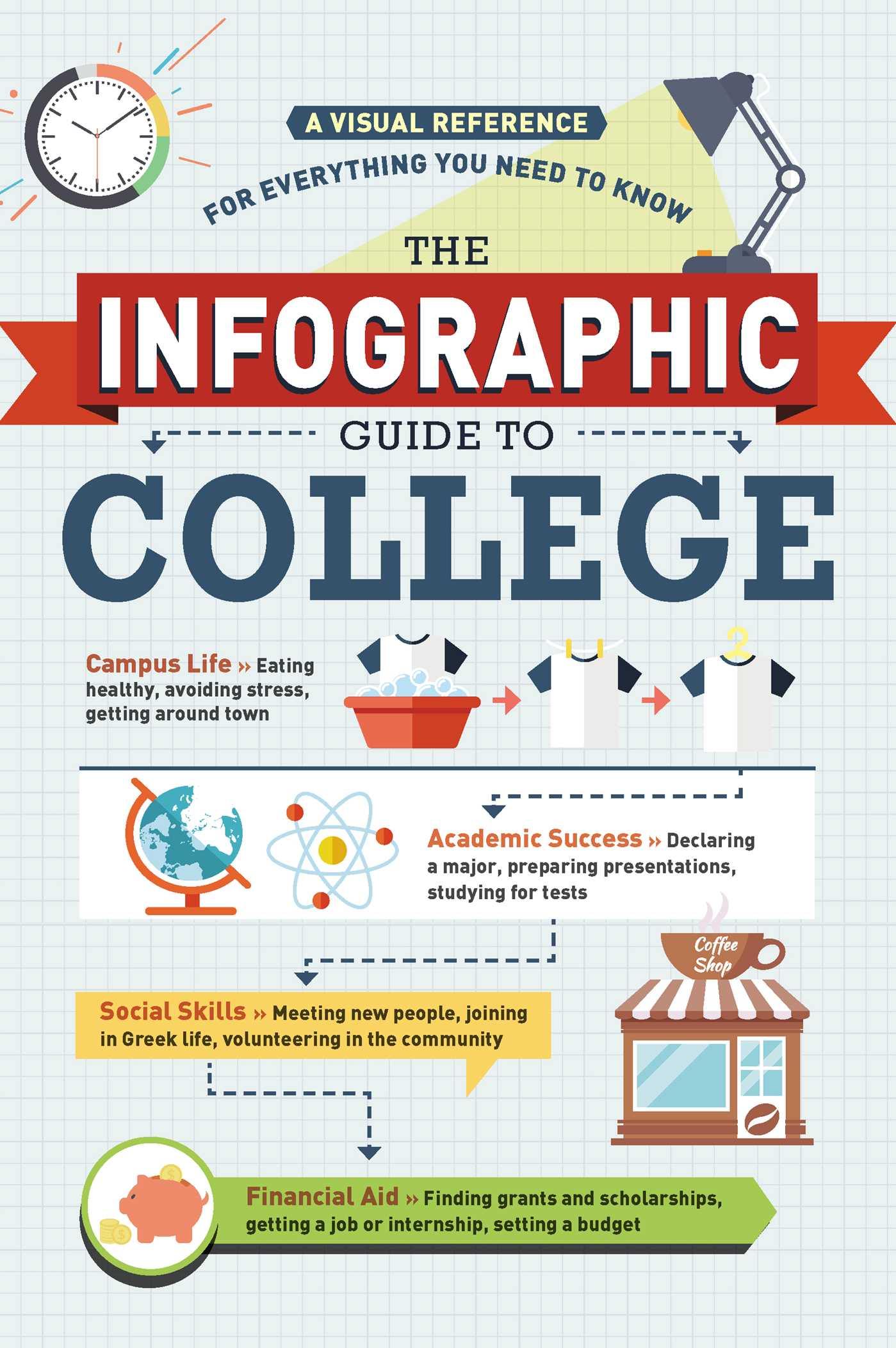 The Infographic Guide To College Ebook By Adams Media