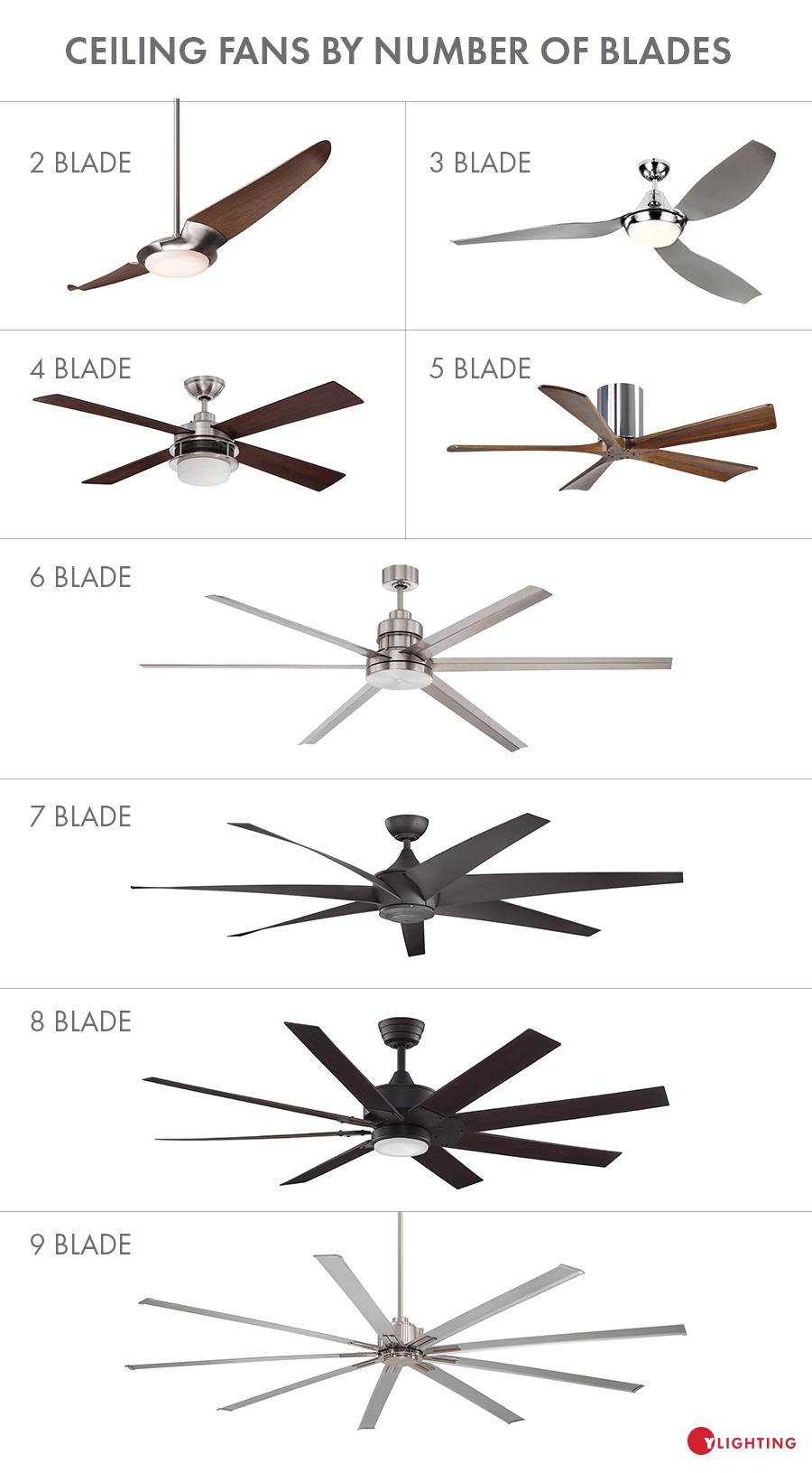 براندي الند في يوم عطلة how do ceiling fans work