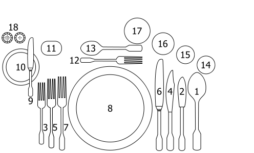 French Table Setting Etiquette & Medium Size Of Fine