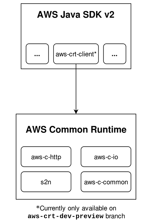 Figure 1: GitHub and package layout