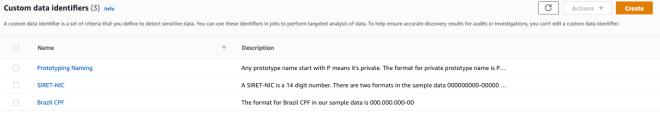 Figure 8: Successfully configured custom data identifier