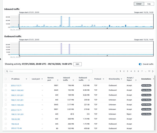 Figure 3: Our first look at VPC Flow Details