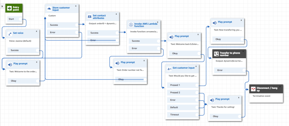 medium resolution of first i will build the amazon connect contact flow