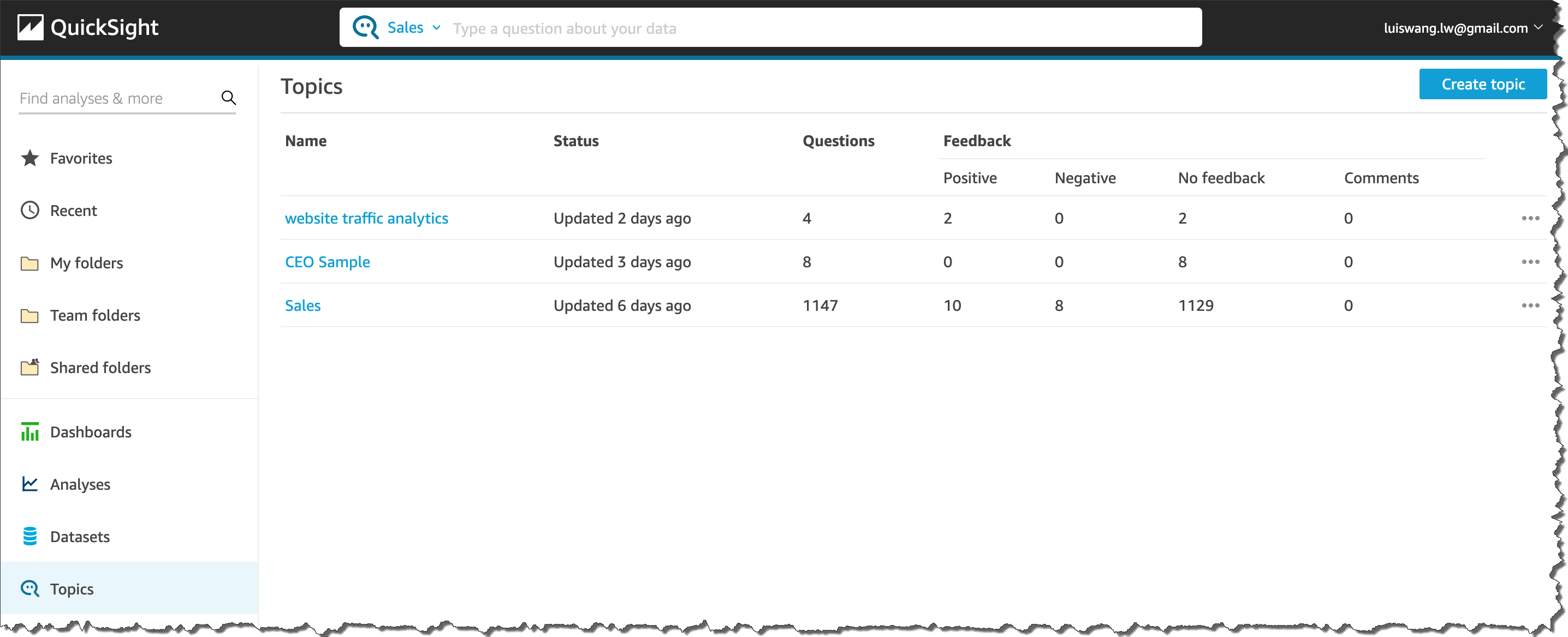 New – Amazon QuickSight Q Answers Natural-Language Questions About Business Data   AWS News Blog