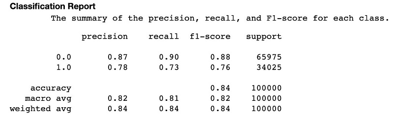 You can also see a classification report, such as the following.