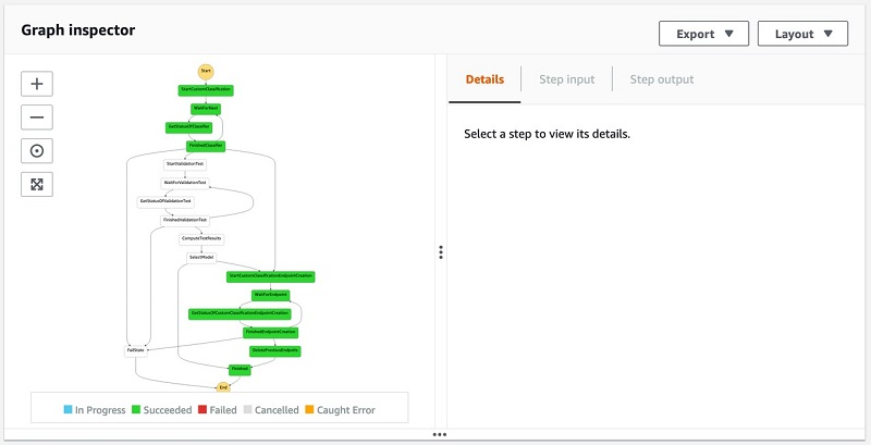 The following screenshot shows the Graph inspector view.