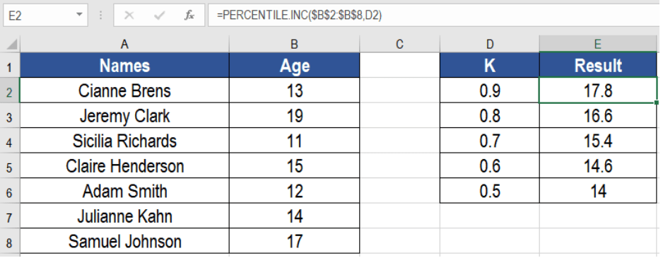 How to use the Excel PERCENTILE.INC function - Excelchat