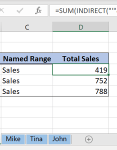 Figure total sales per employee also indirect named range different sheet excelchat rh got it