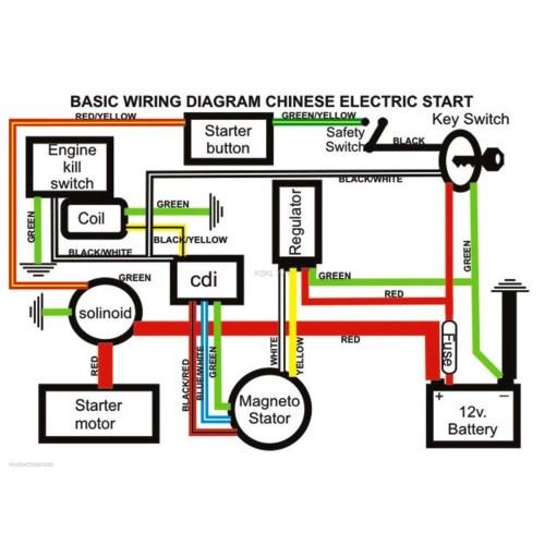 small resolution of roketa 250 wiring diagram color codes schematic diagram air conditioner wiring schematic pocket bike wire diagram