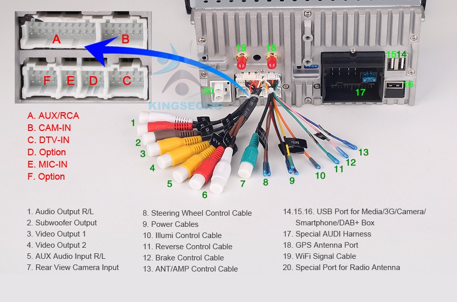 rca plug to speaker wire diagram sql server cluster architecture tv toyskids co 7 quot head unit gps navigation android 5 1 audi a4 s4 rs4 usb