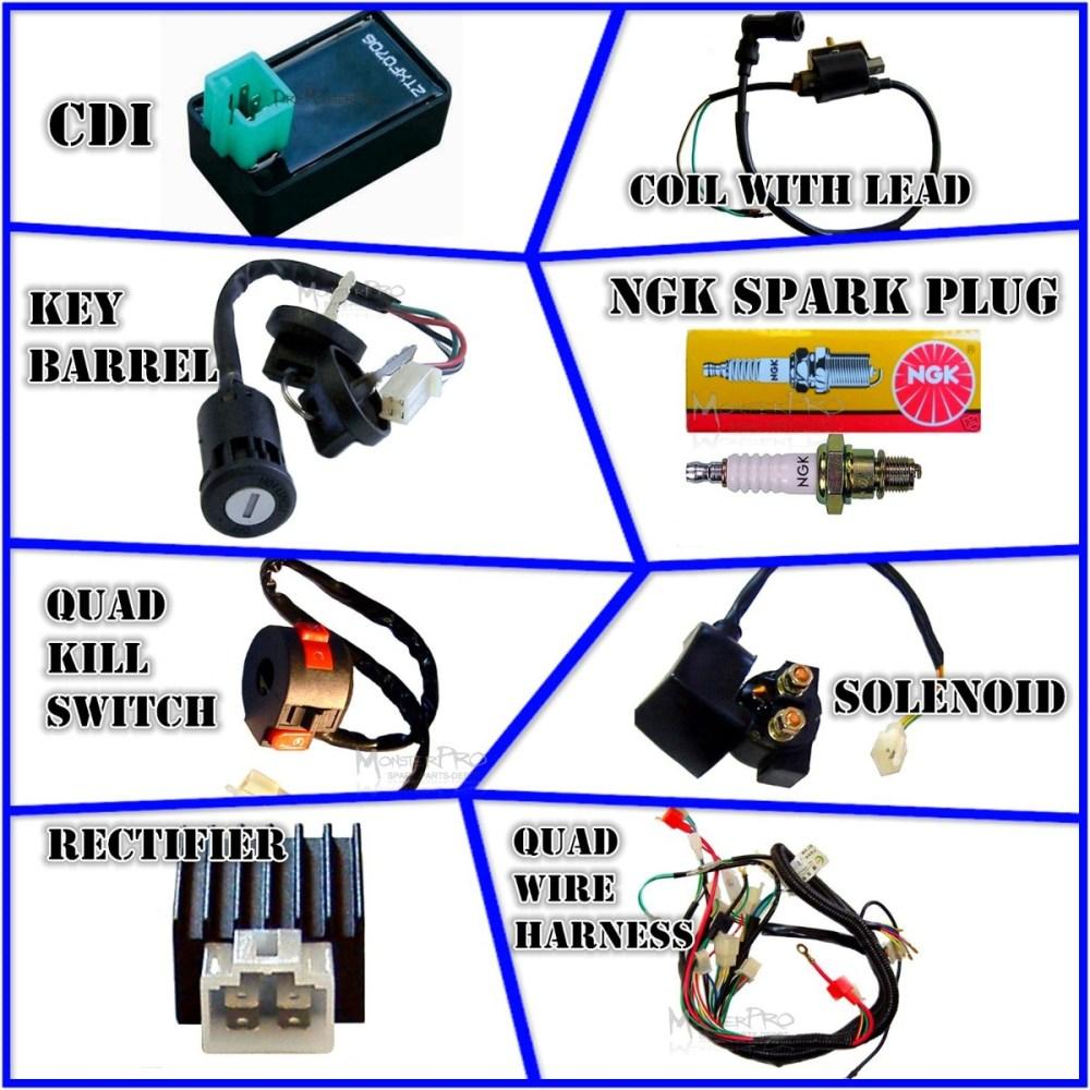 medium resolution of  yamoto chinese atv parts diagram complete electrics quad 50 70 cc 110cc 125cc coil cdi