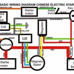 Loncin 110cc Atv Wiring Diagram Bt Nte5 Master Socket Engine Manual E Books 110 Stator Diagrams Instruct110cc Vn Davidforlife De U2022