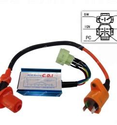 gy6 racing cdi wiring diagram [ 1024 x 868 Pixel ]