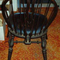 Sikes Chair Company Posture Neck Pain Buffalo Ny