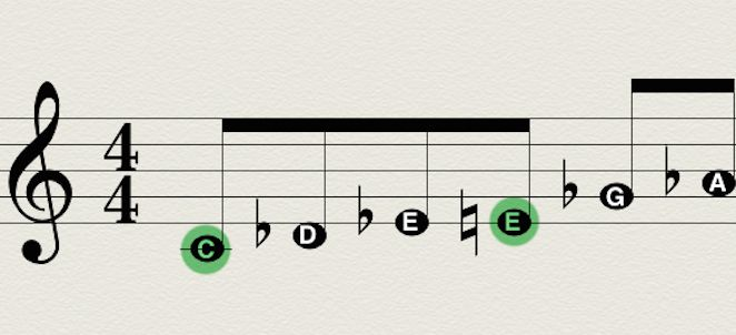 10 Scales You can Play Over A Dominant 7 Chord : Ask.Audio