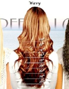 also hair length chart on storenvy rh