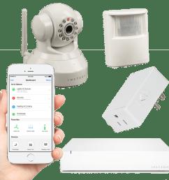 home automation kit [ 1104 x 1104 Pixel ]