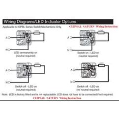Clipsal Saturn Zen Wiring Diagram Er For Hospital Management System Electrical Supplies & Wholesale | Schnap Electric Products