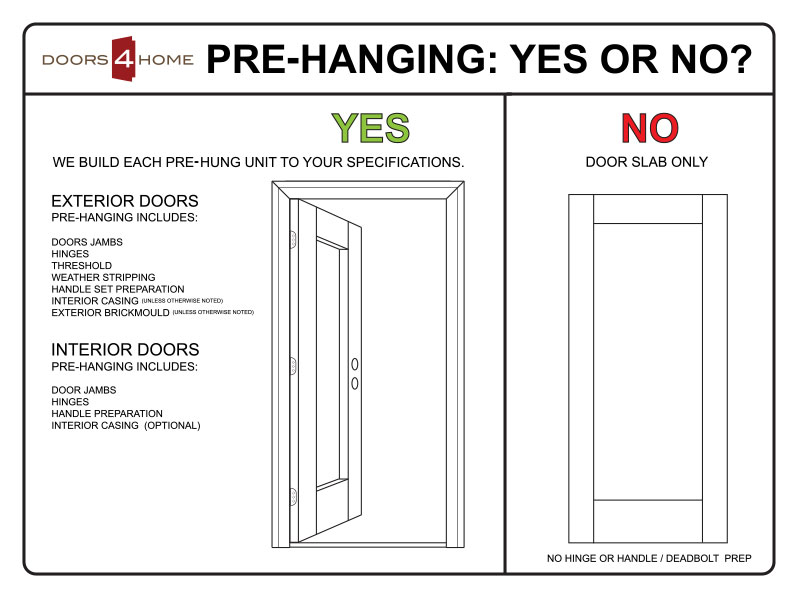 Width of interior door jamb How to measure for a prehung exterior door