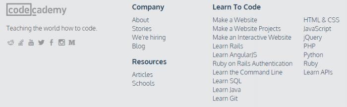 Codeacademy online learning   Ladyofawesome.com