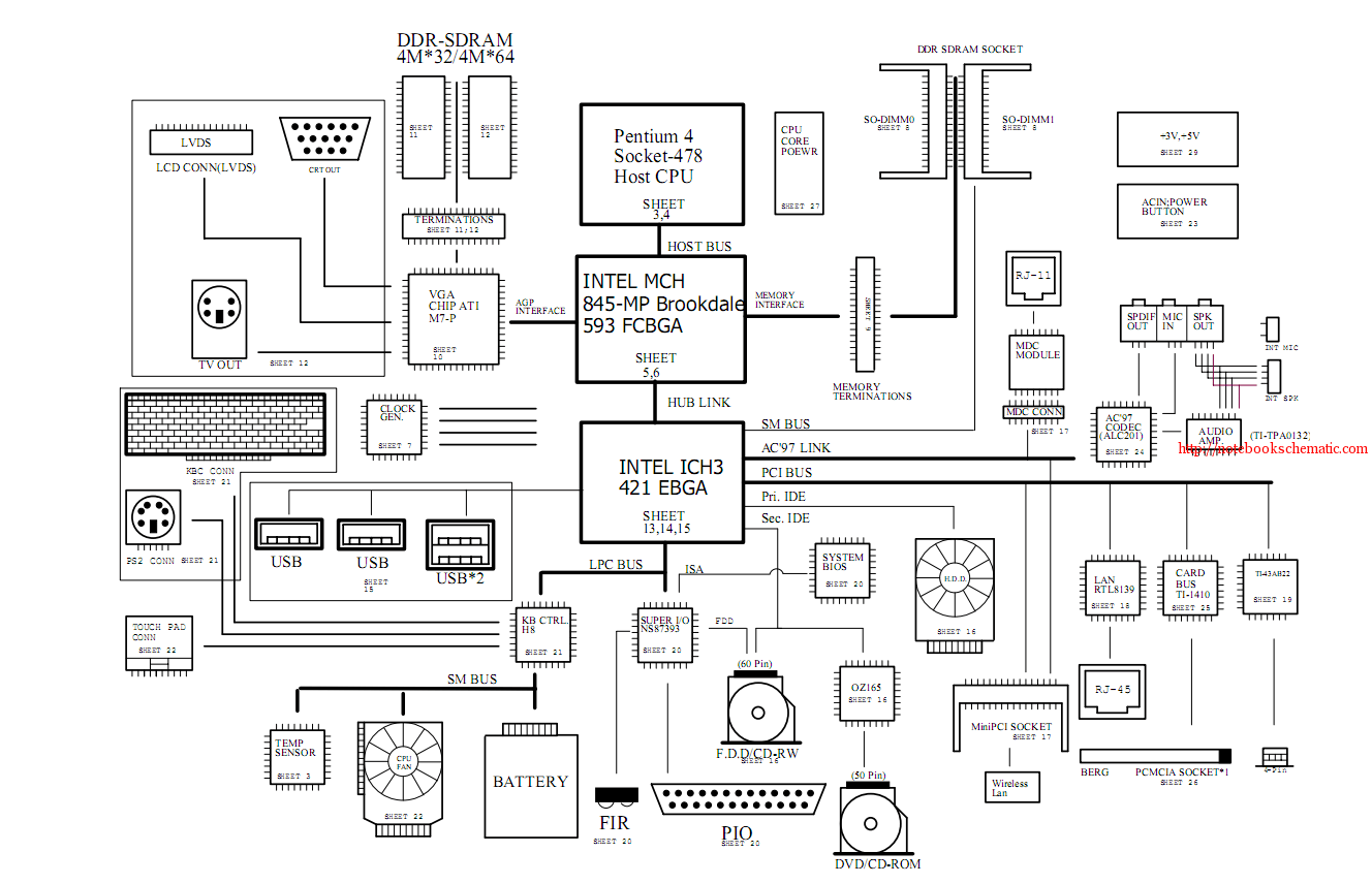 hight resolution of diagram of a motherboard labeled