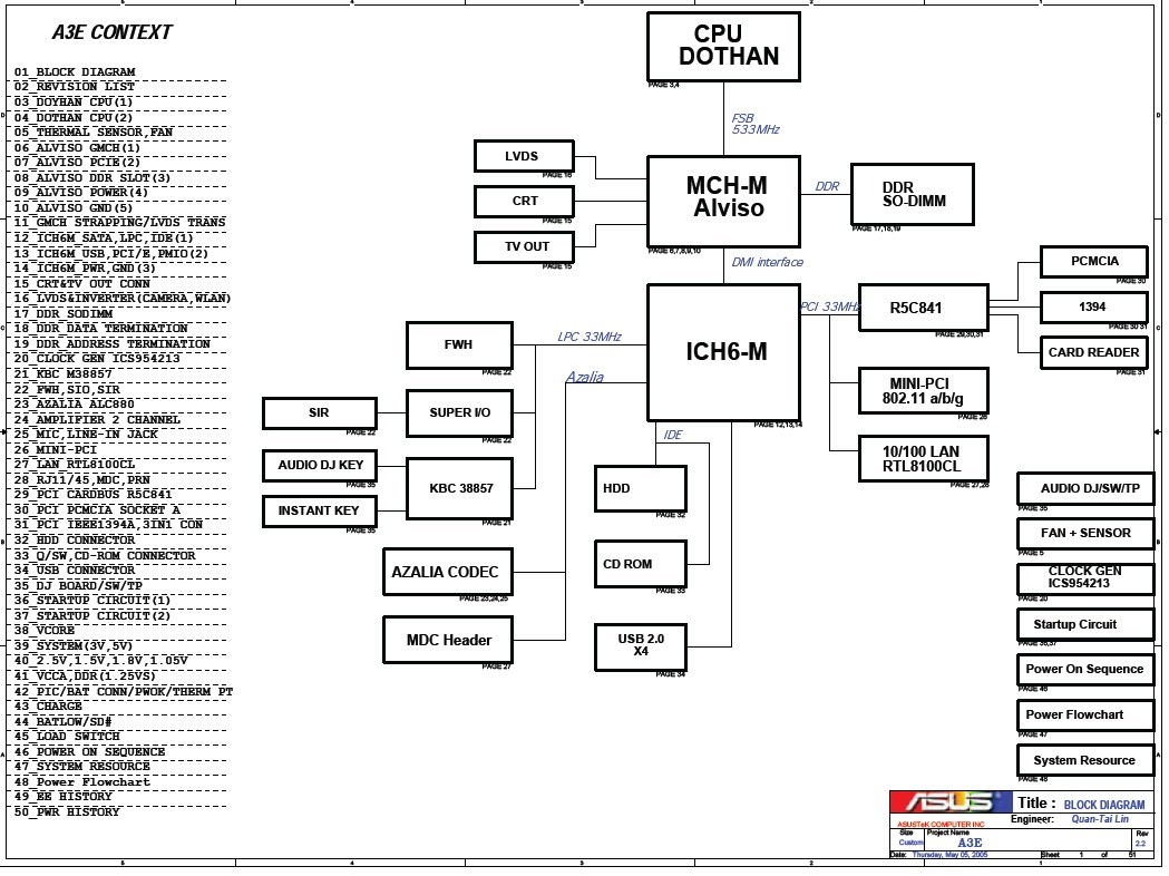 block diagram reduction rules wiring 2 subs of 945 chipset  the