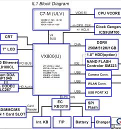 990fx block diagram wiring library990fx block diagram [ 1097 x 772 Pixel ]