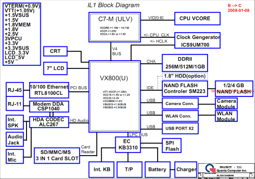 small resolution of 990fx block diagram wiring library990fx block diagram