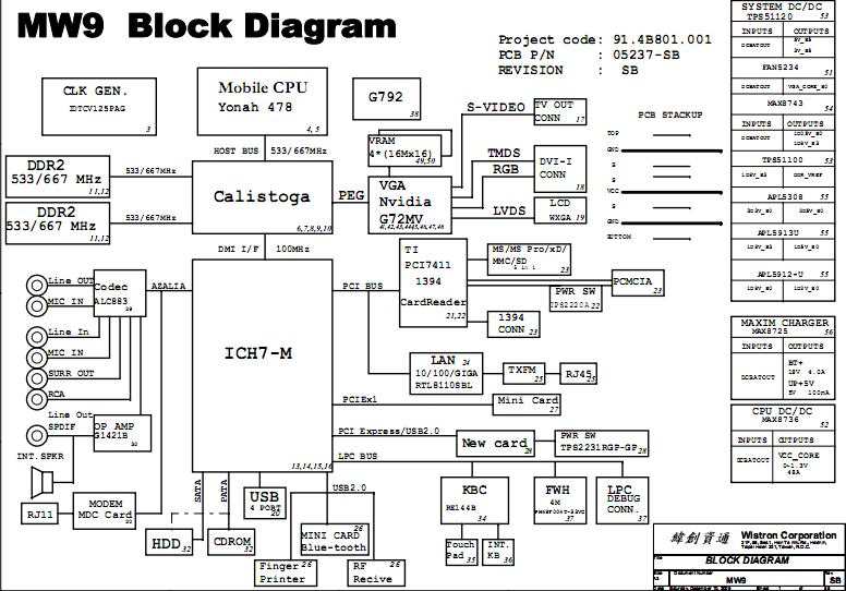 Asus Wiring Diagram. Wiring. Wiring Diagrams Instructions